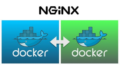 Blue-Green Deployment with Docker and Nginx